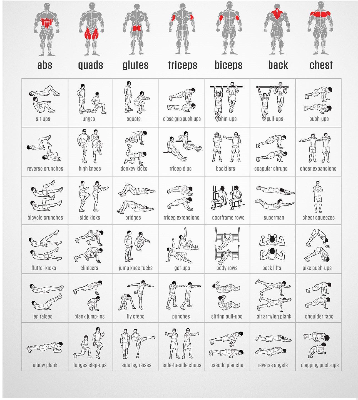 برنامه بدنسازی در خانه با استفاده از وزن بدن